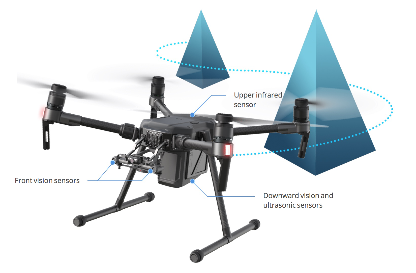 design and control of quadrotors with application to autonomous flying