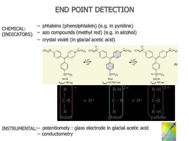 application of potentiometric titration in pharmaceutical analysis