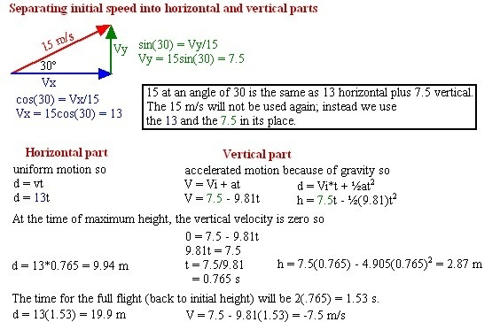 application of calculus in real life pdf