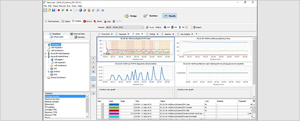 web application monitoring tools open source