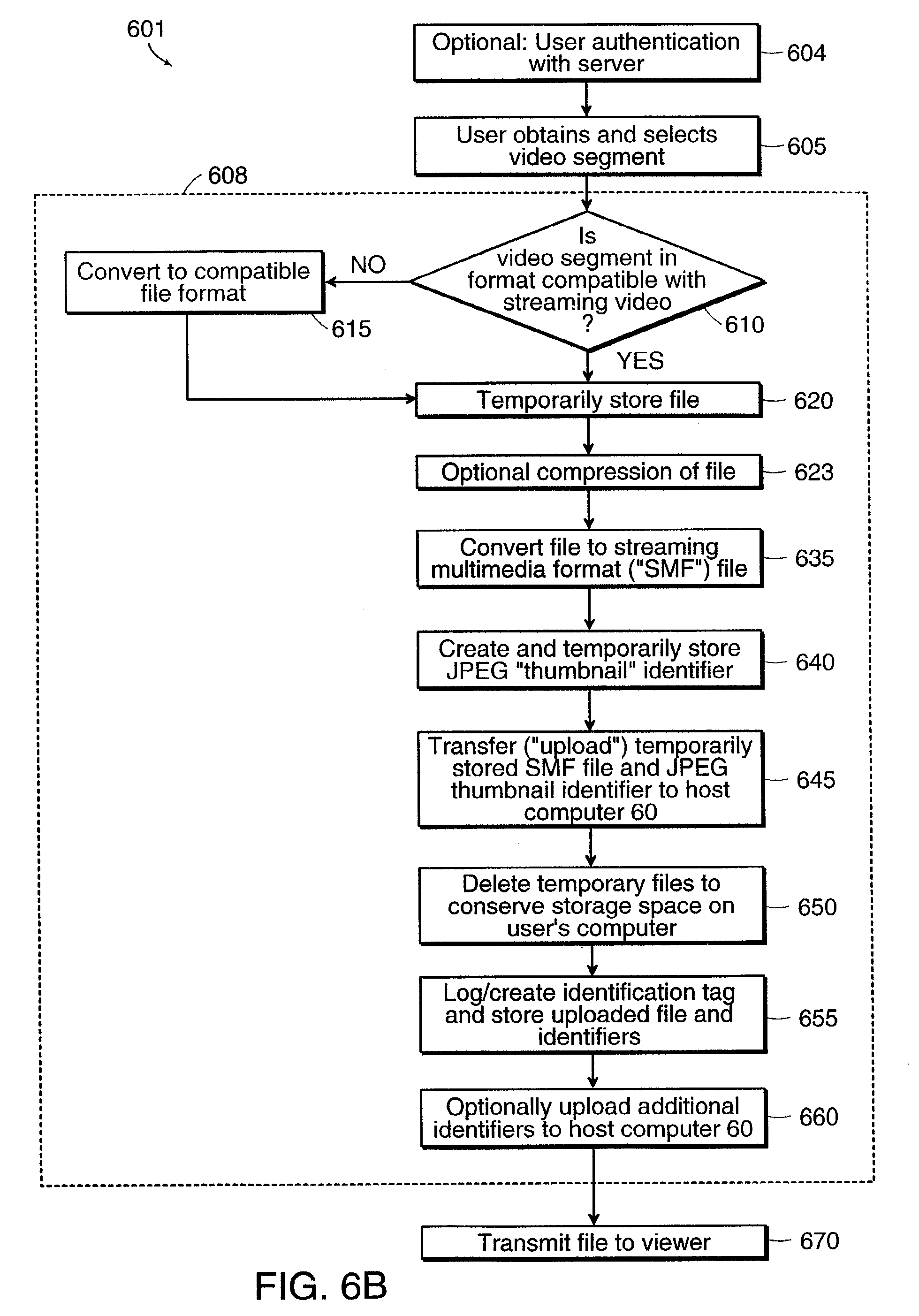 writing a provisional patent application